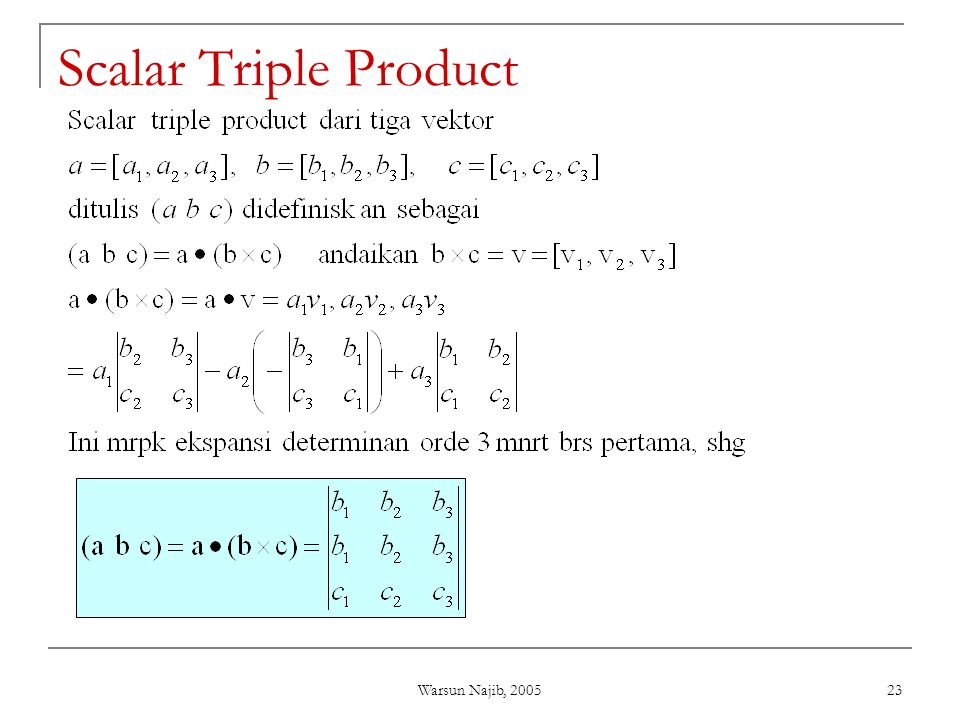 Scalar Triple Product Warsun Najib, 2005