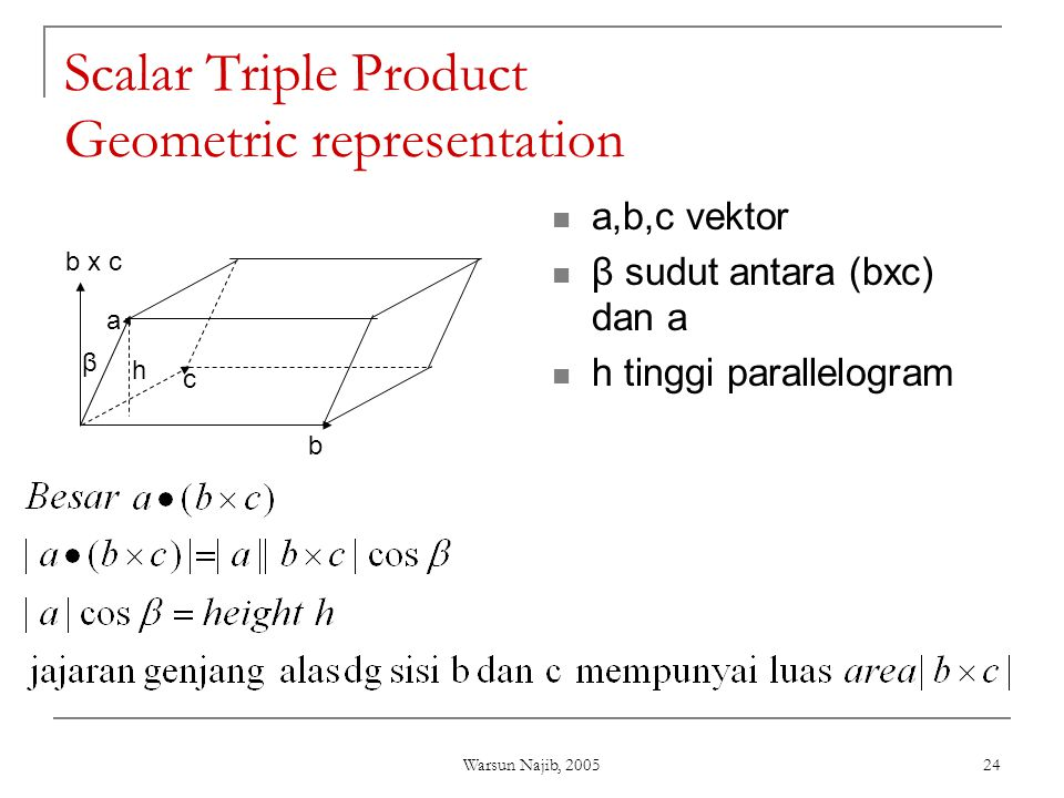 Scalar Triple Product Geometric representation