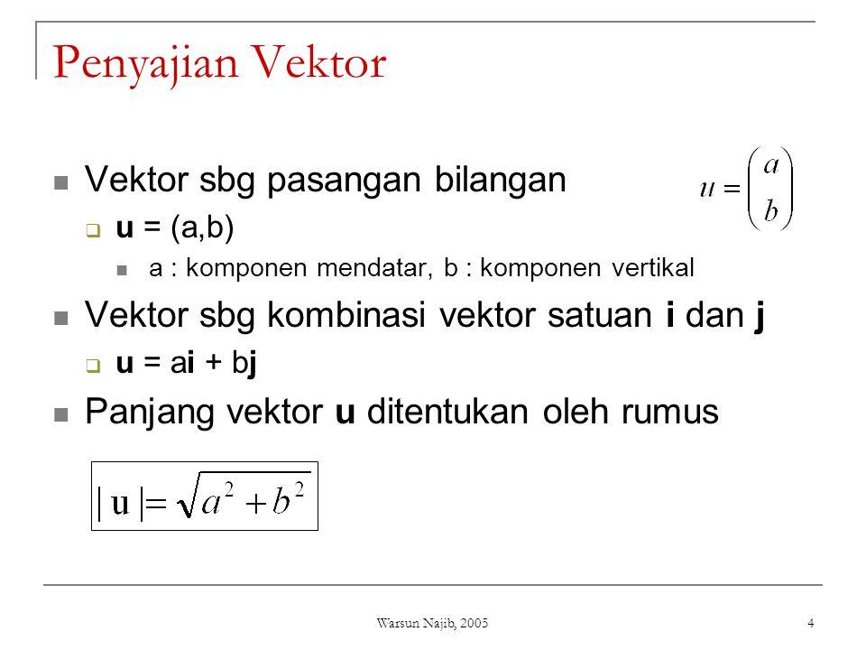 Penyajian Vektor Vektor sbg pasangan bilangan