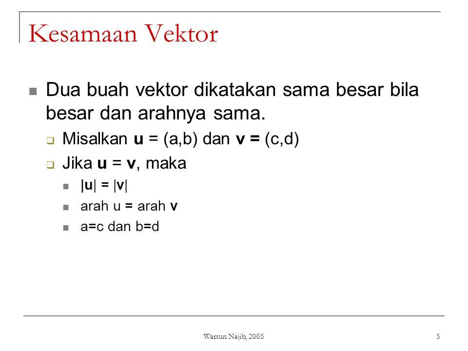 Kesamaan Vektor Dua buah vektor dikatakan sama besar bila besar dan arahnya sama. Misalkan u = (a,b) dan v = (c,d)