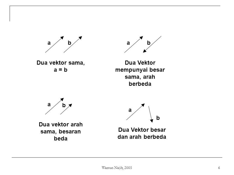 Dua Vektor mempunyai besar sama, arah berbeda