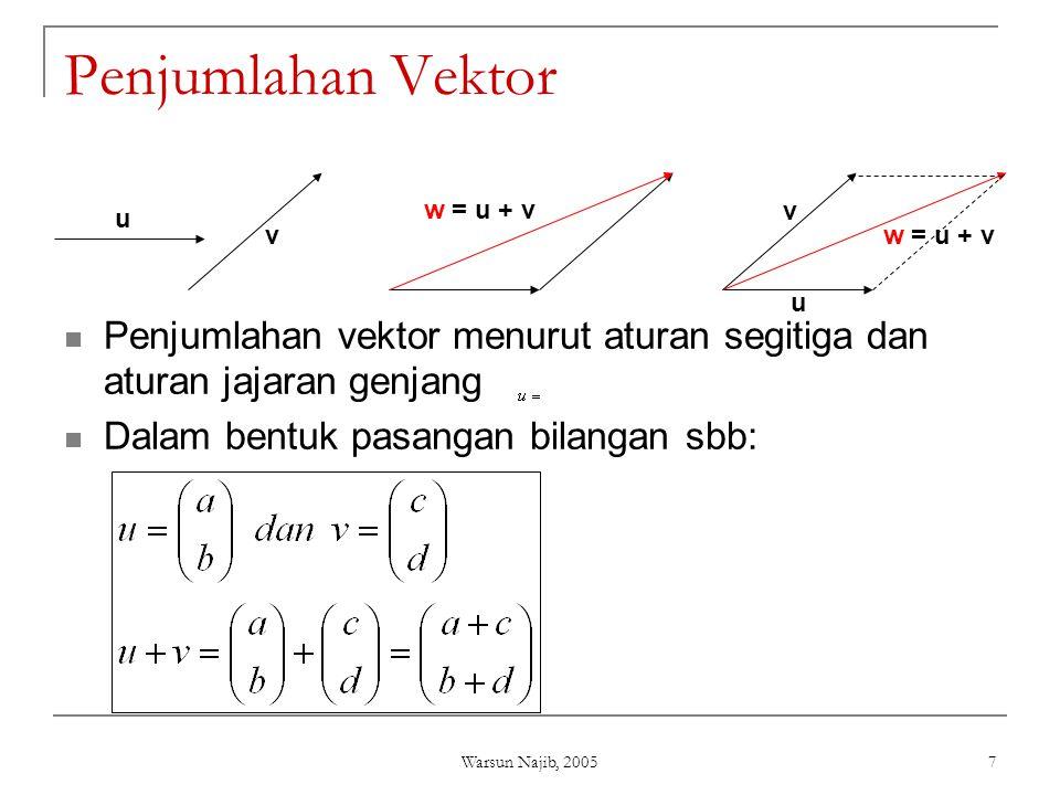 Penjumlahan Vektor v. u. w = u + v. Penjumlahan vektor menurut aturan segitiga dan aturan jajaran genjang.
