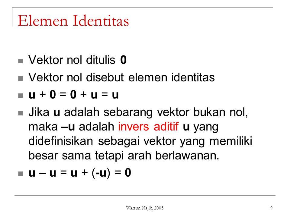Elemen Identitas Vektor nol ditulis 0