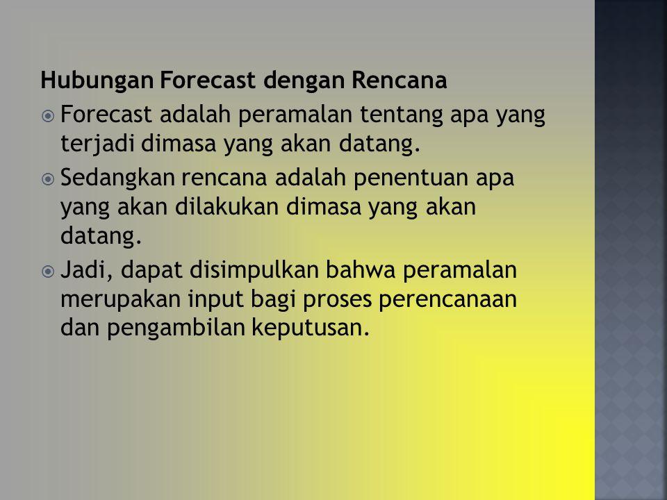 Hubungan Forecast dengan Rencana