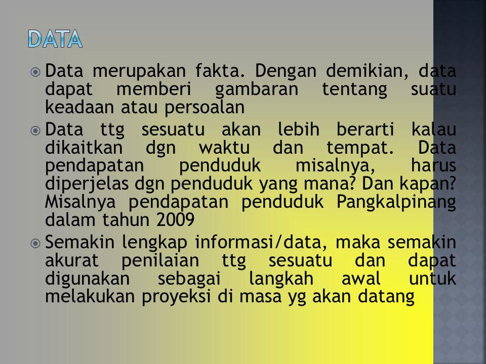 DATA Data merupakan fakta. Dengan demikian, data dapat memberi gambaran tentang suatu keadaan atau persoalan.