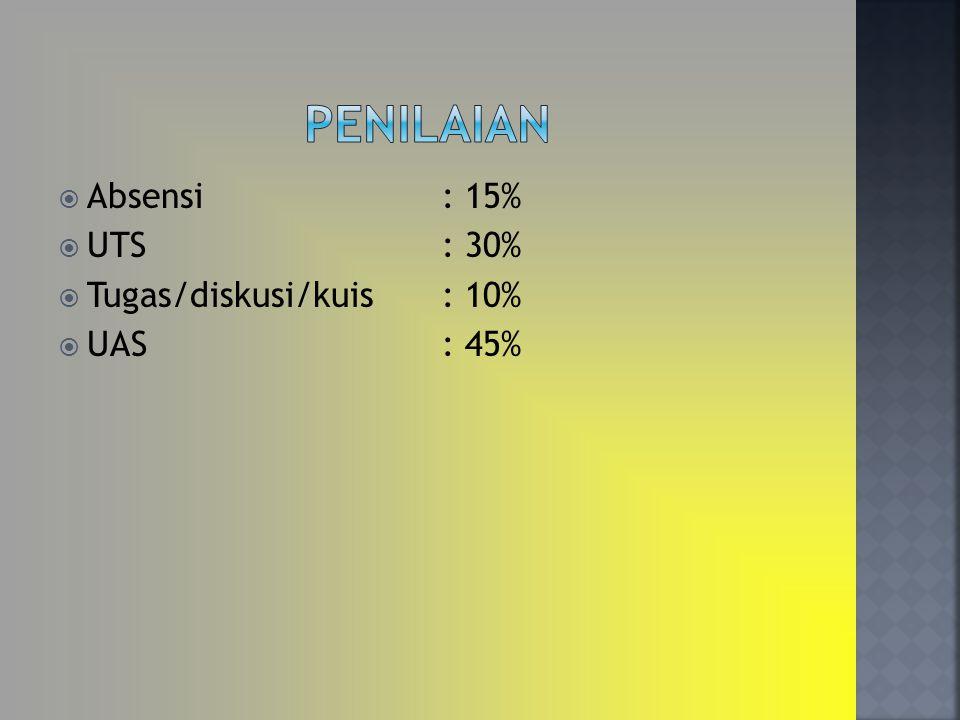 Penilaian Absensi : 15% UTS : 30% Tugas/diskusi/kuis : 10% UAS : 45%