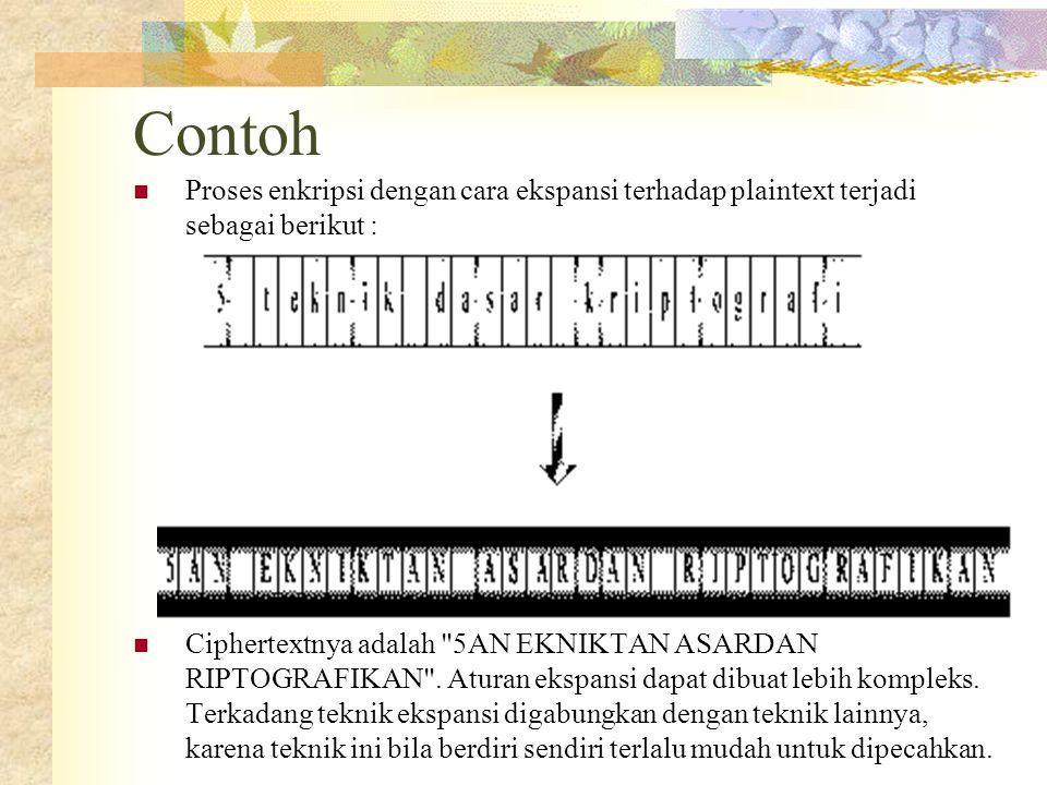 Contoh Proses enkripsi dengan cara ekspansi terhadap plaintext terjadi sebagai berikut :
