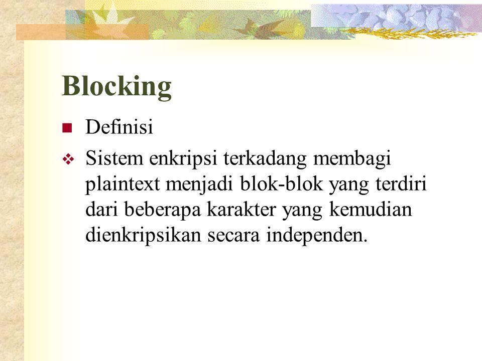 Blocking Definisi.