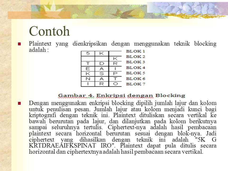 Contoh Plaintext yang dienkripsikan dengan menggunakan teknik blocking adalah :