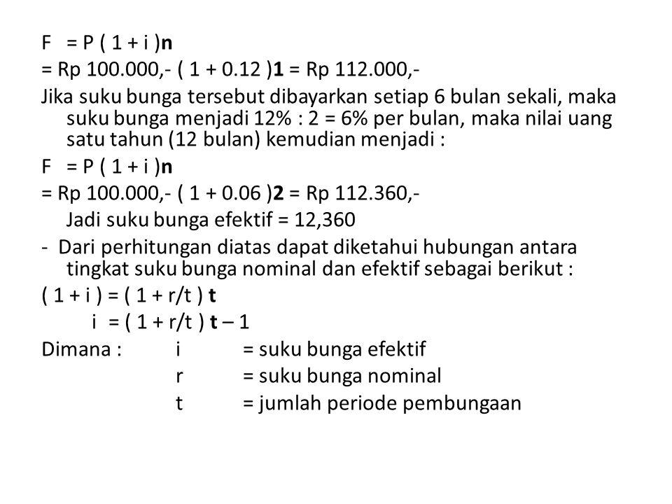 F = P ( 1 + i )n = Rp 100.000,- ( 1 + 0.12 )1 = Rp 112.000,- Jika suku bunga tersebut dibayarkan setiap 6 bulan sekali, maka suku bunga menjadi 12% : 2 = 6% per bulan, maka nilai uang satu tahun (12 bulan) kemudian menjadi : = Rp 100.000,- ( 1 + 0.06 )2 = Rp 112.360,- Jadi suku bunga efektif = 12,360 - Dari perhitungan diatas dapat diketahui hubungan antara tingkat suku bunga nominal dan efektif sebagai berikut : ( 1 + i ) = ( 1 + r/t ) t i = ( 1 + r/t ) t – 1 Dimana : i = suku bunga efektif r = suku bunga nominal t = jumlah periode pembungaan