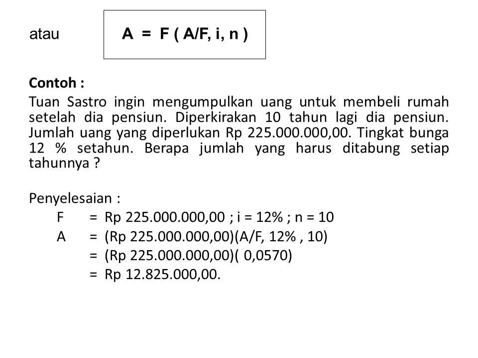 atau A = F ( A/F, i, n )