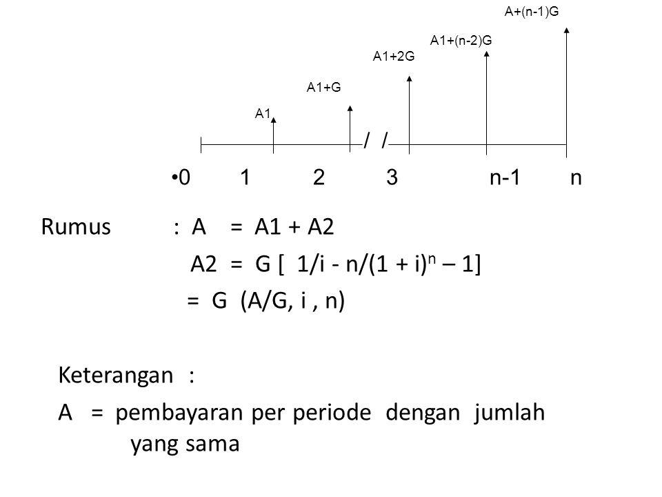 A+(n-1)G A1+(n-2)G. A1+2G. A1+G. A1. / / 0 1 2 3 n-1 n.