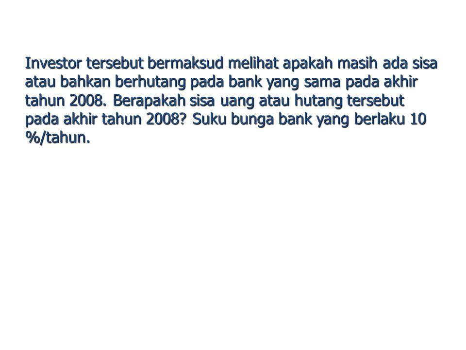 Investor tersebut bermaksud melihat apakah masih ada sisa atau bahkan berhutang pada bank yang sama pada akhir tahun 2008.