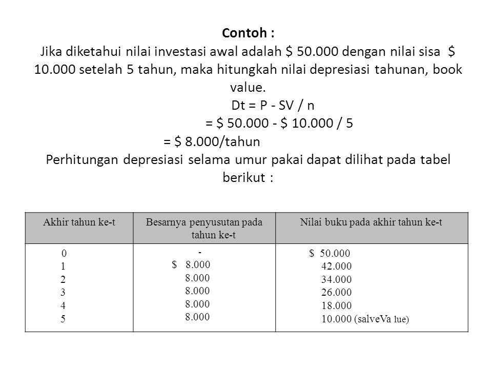 Contoh : Jika diketahui nilai investasi awal adalah $ 50