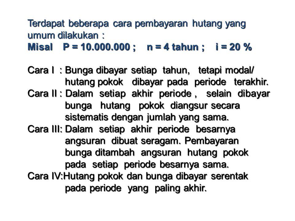 Terdapat beberapa cara pembayaran hutang yang umum dilakukan : Misal P = 10.000.000 ; n = 4 tahun ; i = 20 %