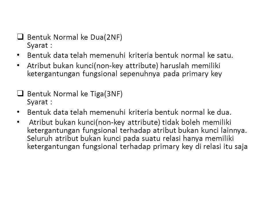 Bentuk Normal ke Dua(2NF) Syarat :