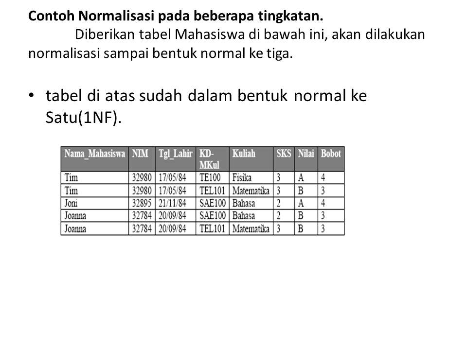 tabel di atas sudah dalam bentuk normal ke Satu(1NF).
