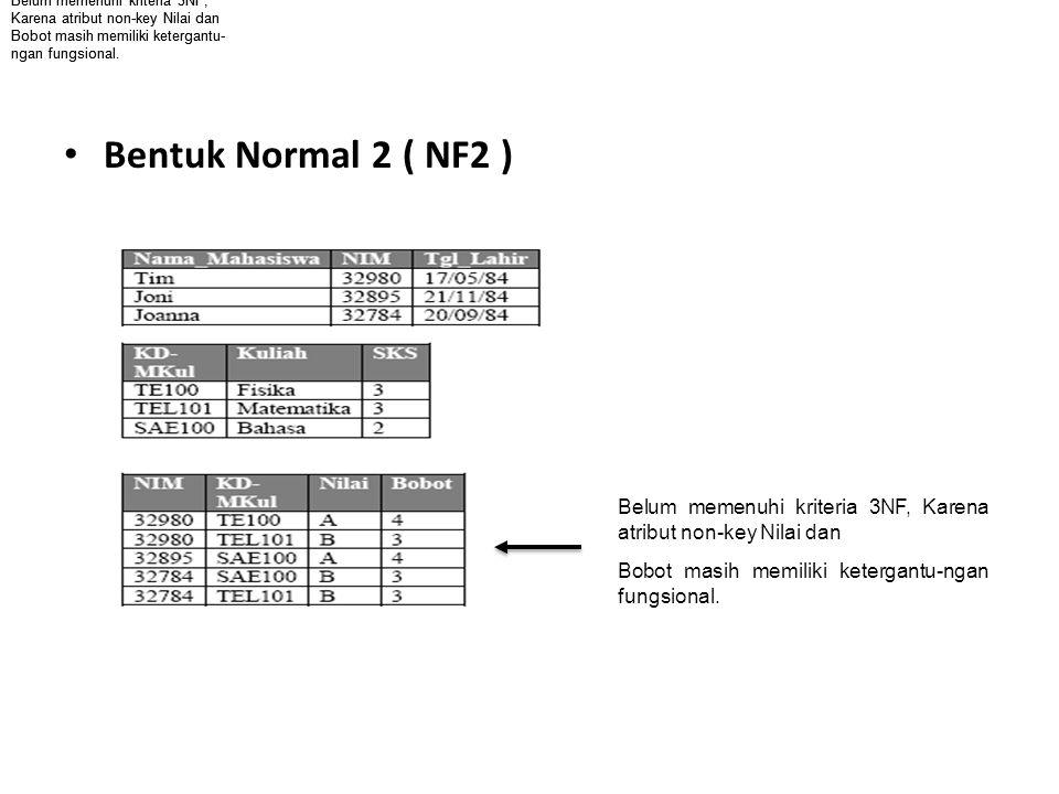 Belum memenuhi kriteria 3NF,