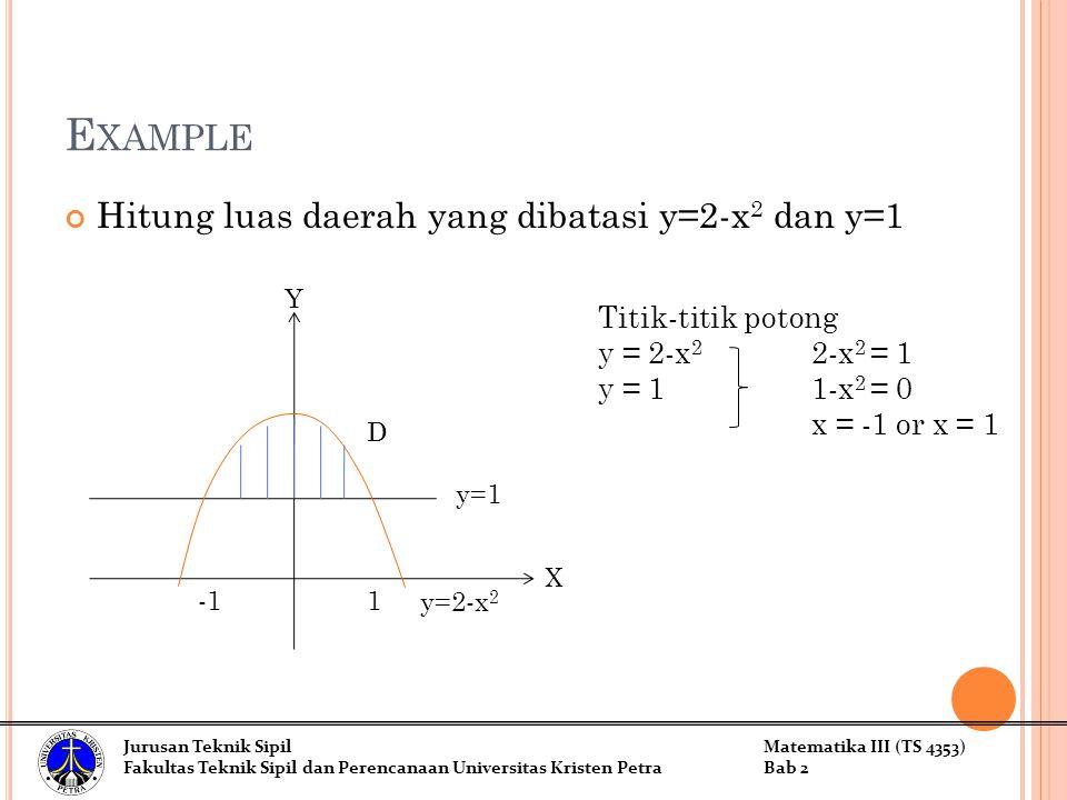 Example Hitung luas daerah yang dibatasi y=2-x2 dan y=1