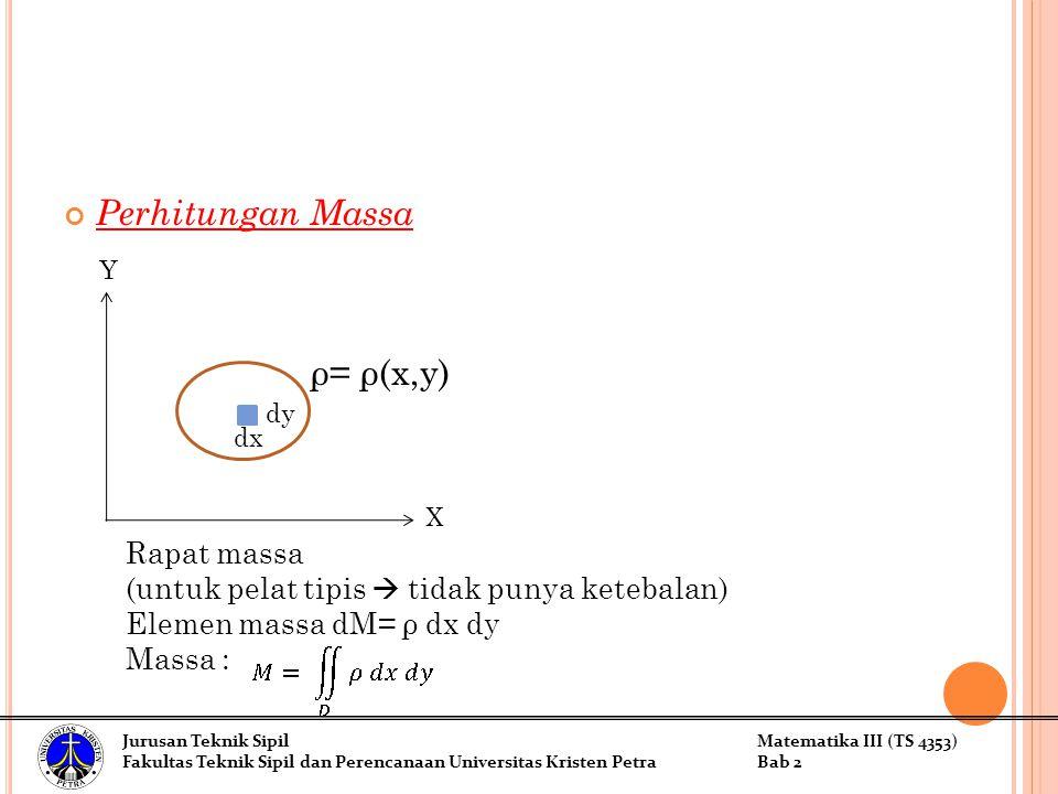 Perhitungan Massa ρ= ρ(x,y) Rapat massa