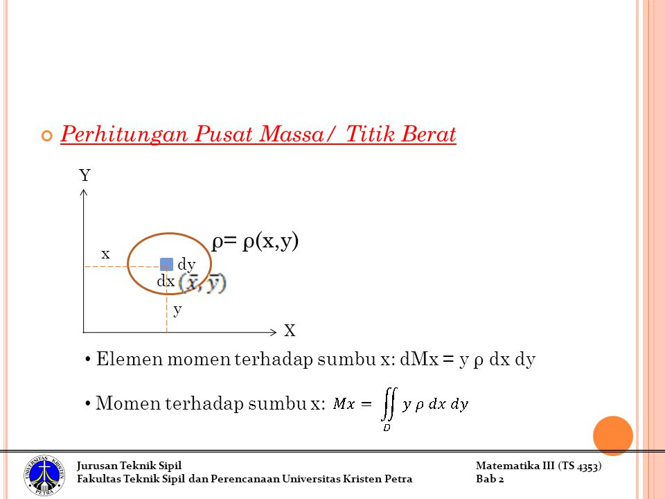 Perhitungan Pusat Massa/ Titik Berat