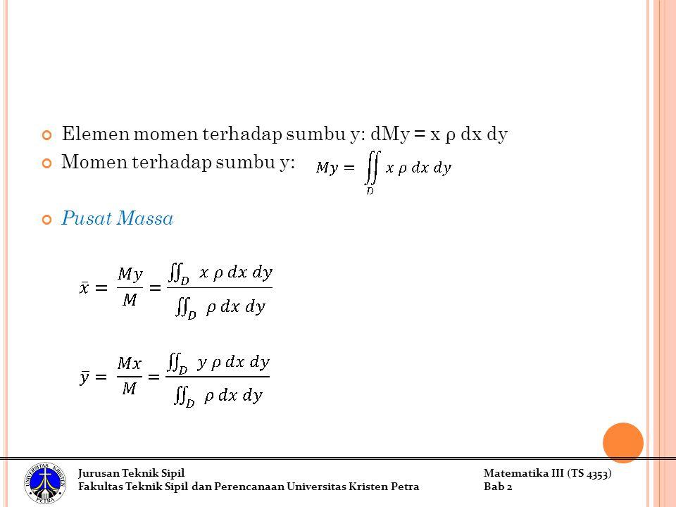 Elemen momen terhadap sumbu y: dMy = x ρ dx dy Momen terhadap sumbu y: