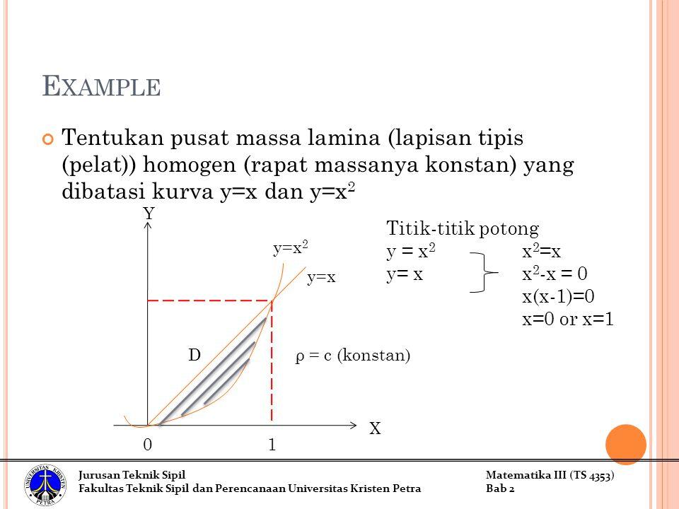 Example Tentukan pusat massa lamina (lapisan tipis (pelat)) homogen (rapat massanya konstan) yang dibatasi kurva y=x dan y=x2.