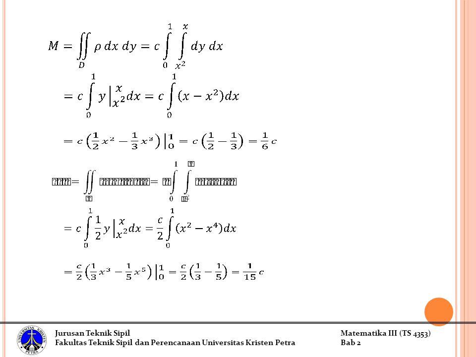 Jurusan Teknik Sipil Matematika III (TS 4353)