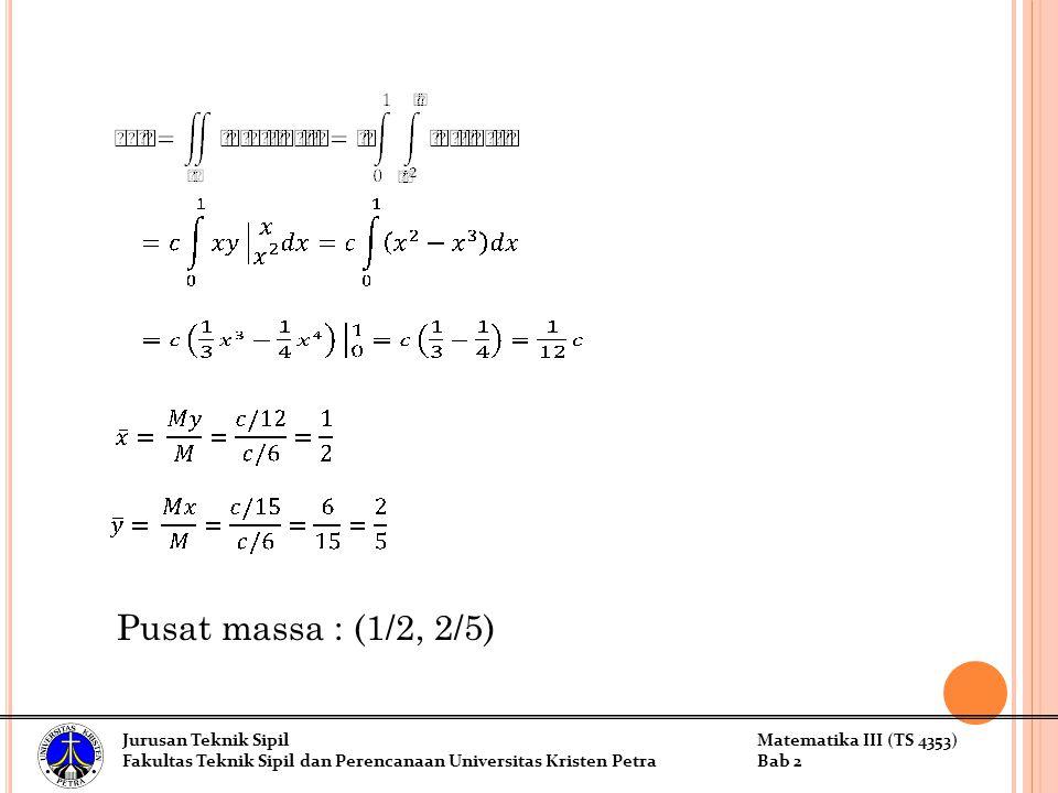 Pusat massa : (1/2, 2/5) Jurusan Teknik Sipil Matematika III (TS 4353)