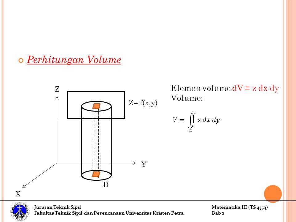 Perhitungan Volume Elemen volume dV = z dx dy Volume: Z Z= f(x,y) Y D