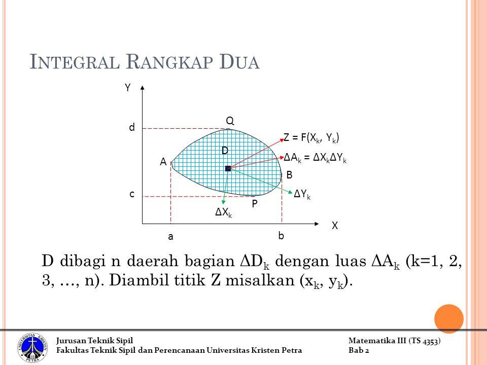 Integral Rangkap Dua Y. a. b. c. d. A. B. P. Q. Z = F(Xk, Yk) ΔAk = ΔXkΔYk. ΔYk. ΔXk. D.