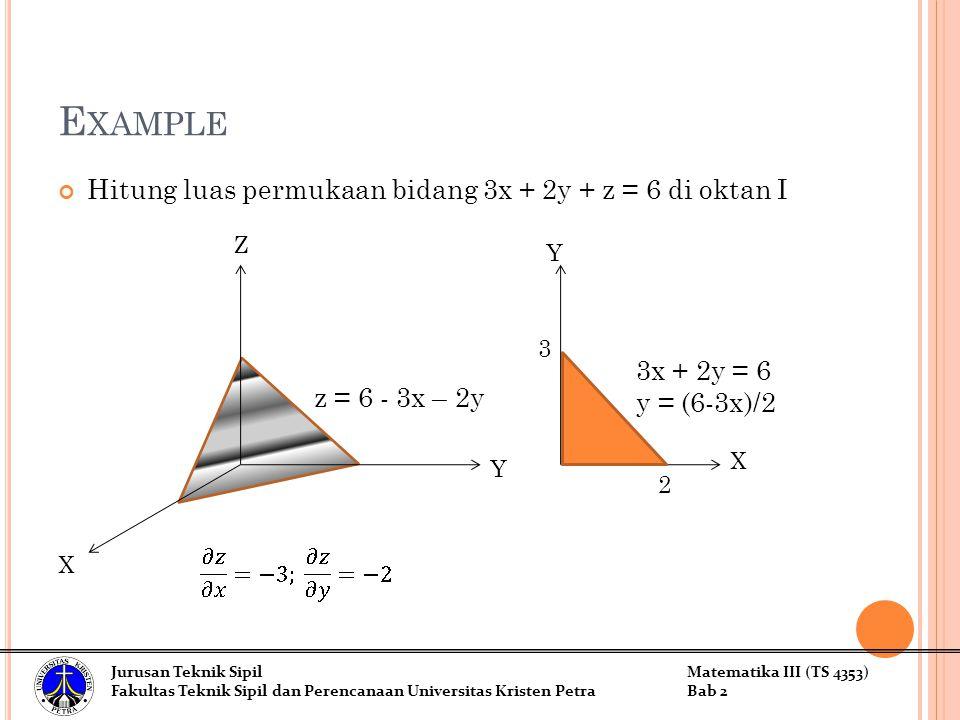 Example Hitung luas permukaan bidang 3x + 2y + z = 6 di oktan I