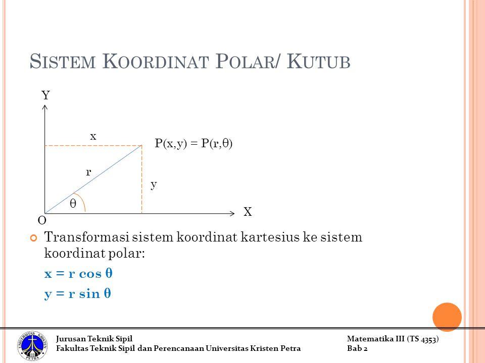 Sistem Koordinat Polar/ Kutub