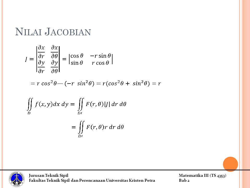 Nilai Jacobian Jurusan Teknik Sipil Matematika III (TS 4353)