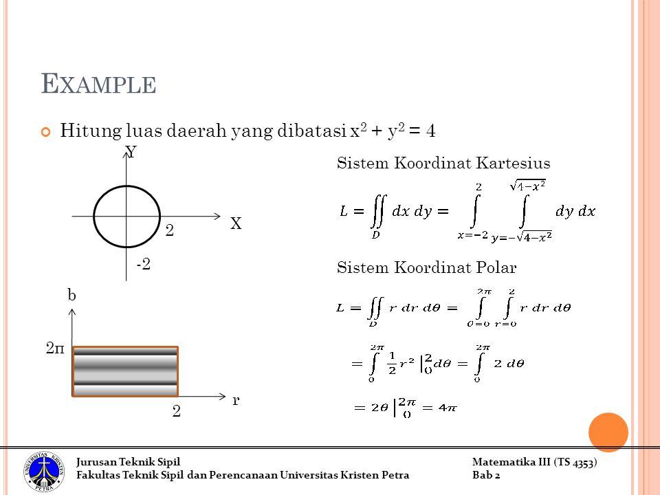 Example Hitung luas daerah yang dibatasi x2 + y2 = 4 Y