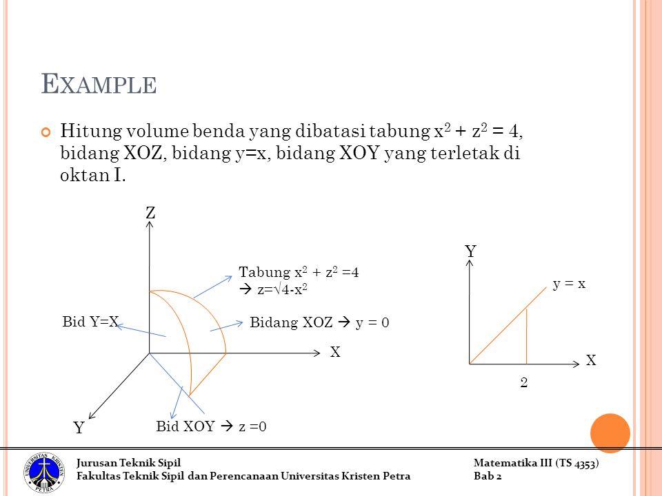 Example Hitung volume benda yang dibatasi tabung x2 + z2 = 4, bidang XOZ, bidang y=x, bidang XOY yang terletak di oktan I.
