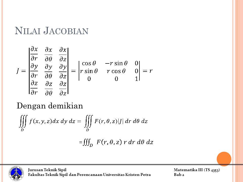 Nilai Jacobian Dengan demikian