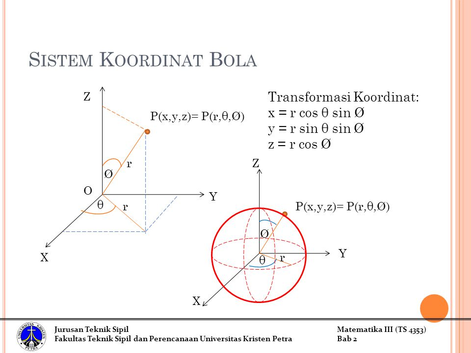 Sistem Koordinat Bola Transformasi Koordinat: x = r cos θ sin Ø