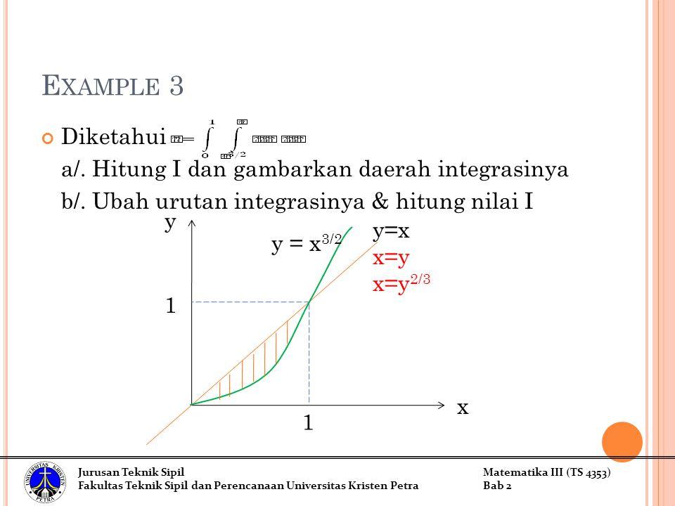 Example 3 Diketahui a/. Hitung I dan gambarkan daerah integrasinya