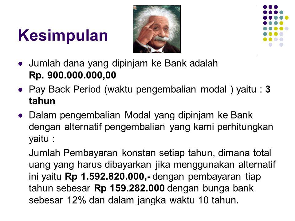 Kesimpulan Jumlah dana yang dipinjam ke Bank adalah Rp. 900.000.000,00