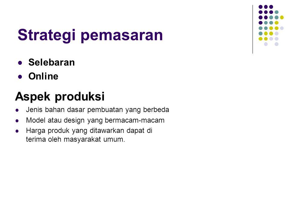 Strategi pemasaran Aspek produksi Selebaran Online