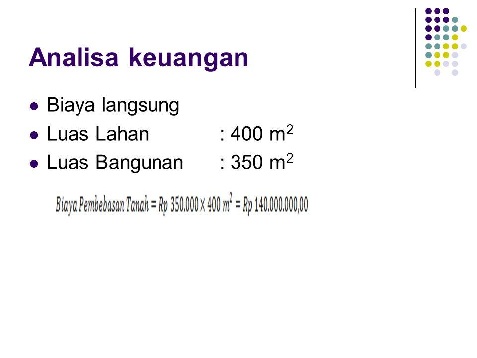 Analisa keuangan Biaya langsung Luas Lahan : 400 m2