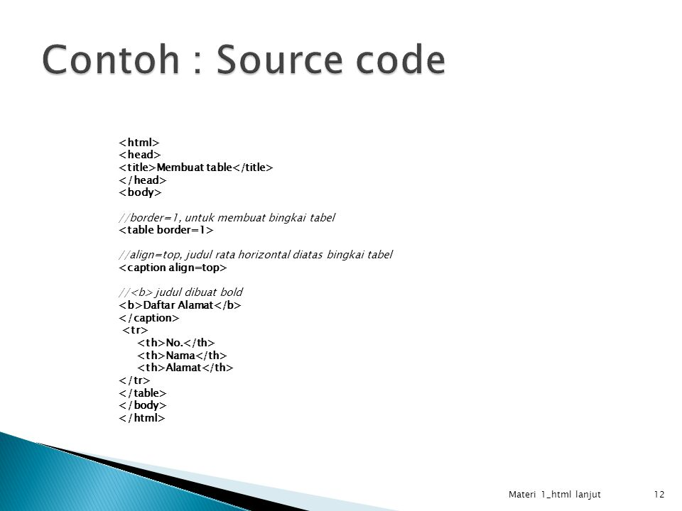 Contoh : Source code <html> <head>