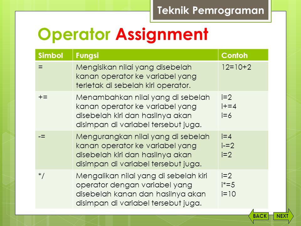Operator Assignment Teknik Pemrograman Simbol Fungsi Contoh =