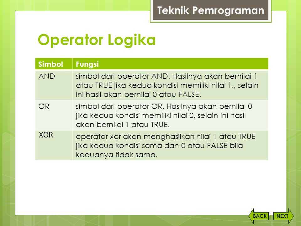 Operator Logika Teknik Pemrograman Simbol Fungsi AND