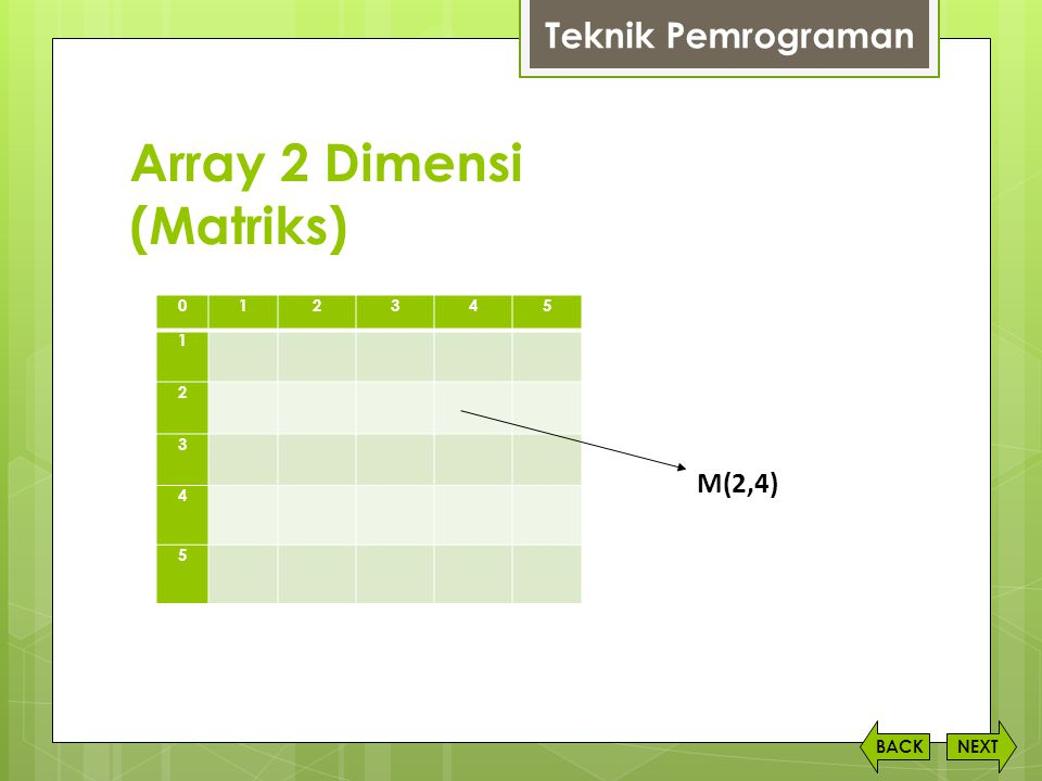 Array 2 Dimensi (Matriks)