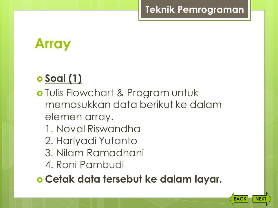 Teknik Pemrograman Array. Soal (1)