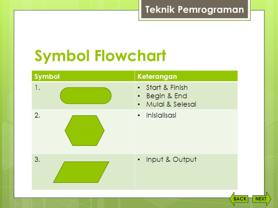 Symbol Flowchart Teknik Pemrograman Symbol Keterangan 1.