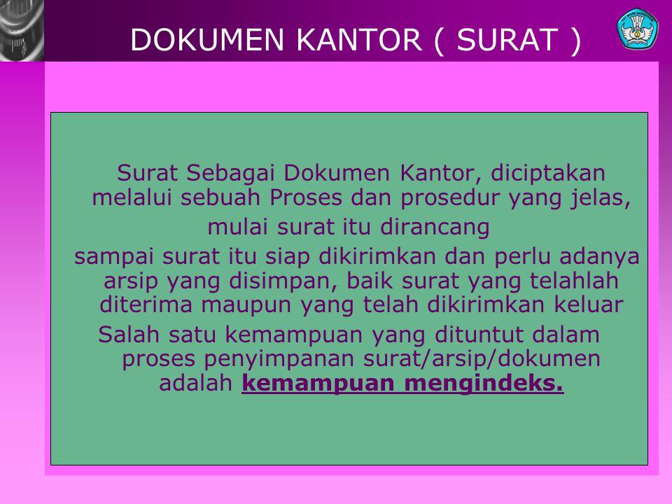 DOKUMEN KANTOR ( SURAT )