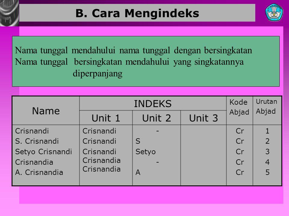 B. Cara Mengindeks Nama tunggal mendahului nama tunggal dengan bersingkatan. Nama tunggal bersingkatan mendahului yang singkatannya.